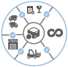 Fonction - EasyCase - Action Logistique de traçabilité